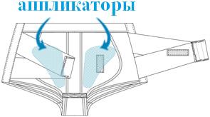 БАНДАЖ ГРЫЖЕВОЙ ПАХОВЫЙ КРЕЙТ Б-456