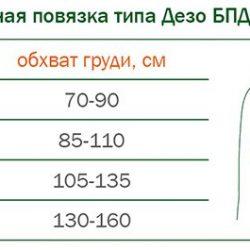 БПД-403 БАНДАЖ НА РУКУ (ПОВЯЗКА ДЕЗО) ORTO БПД-403