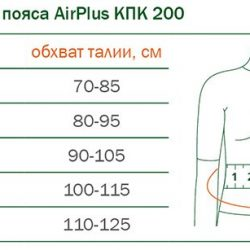 КПК 200 КОРСЕТ ПОЯСНИЧНО-КРЕСТЦОВЫЙ ORTO КПК 200 AIRPLUS