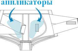 Б-456 БАНДАЖ ГРЫЖЕВОЙ ПАХОВЫЙ КРЕЙТ Б-456