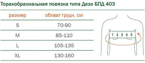 БАНДАЖ НА РУКУ (ПОВЯЗКА ДЕЗО) ORTO БПД-403