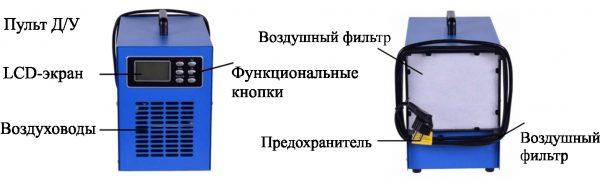 Аппарат стерилизации и дезодорации воздуха в помещениях 1