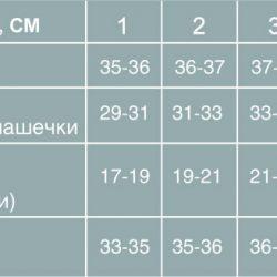Гольфы компрессионные женские Ergoforma 2 класса компрессии, 321