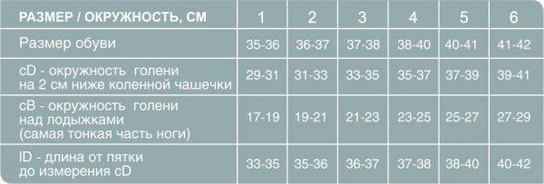 Гольфы компрессионные женские Ergoforma 2 класса компрессии, 321 1