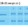 Гольфы компрессионные унисекс Ergoforma 1 класса компрессии с серебром, черные 342